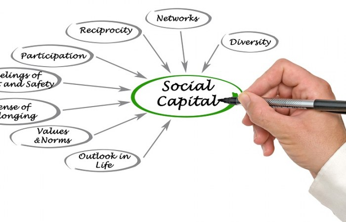 The Rising Value of Social Capital